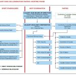 calgary-2026-olympics-governance