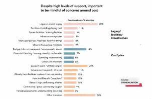 calgary-2026-olympics-public-key-concerns