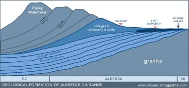 bc-ab-sk-geological-formation-of-albertas-oil-sands