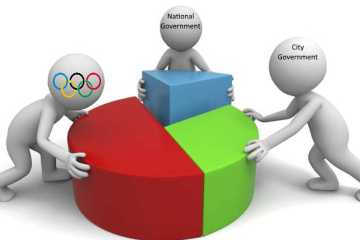 olympic-profit-cost-sharing
