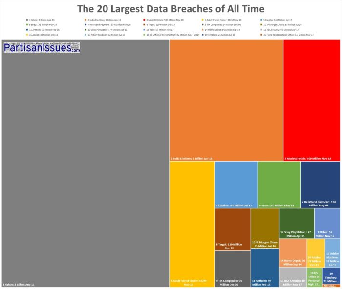 20-largest-data-breaches-in-history-rectangles