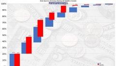 2016-US-vs-Canadian-Income-Distribution-v2