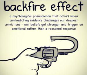 Social Media Backfire Effect
