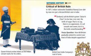 Britain India Rule