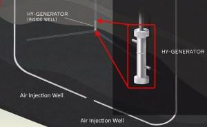 proton-hy-generator