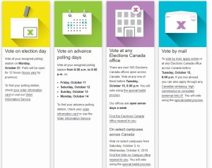 Canadian Federal Election Voting Options