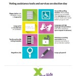 Elections Canada Accessibility