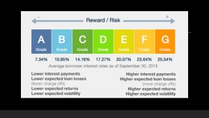 Peer To Peer Lending Explained (6)