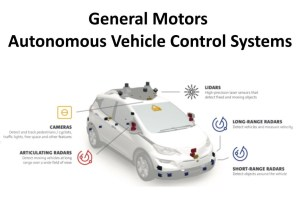 General Motors Cruise Automous Vehicle control systems - lidar