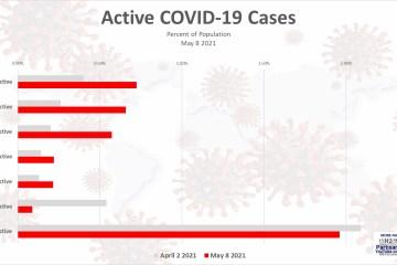 Active COVID19 Cases in Chestermere Calgary Alberta Ontario Canada UK and US compared