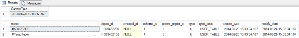 Les mythes sur SQL Server (2/2)