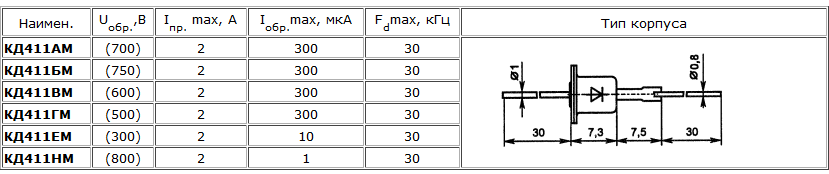 Dioda parametrilor KD411.