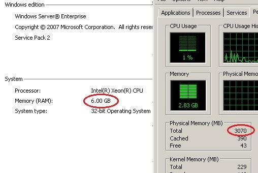 W2k8-DEP Windows Server 2008 Enterprise 32bit - 3070Mb Memory Limit