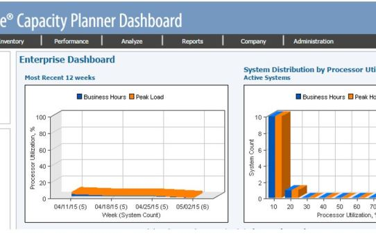 Cap-Planner-Dashboard How to Link customer Capacity Planner App to Central Database