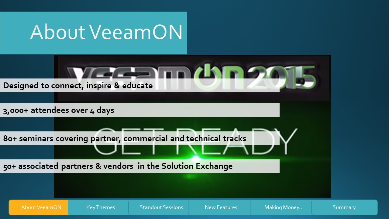 Slide4 What is VeeamOn..?