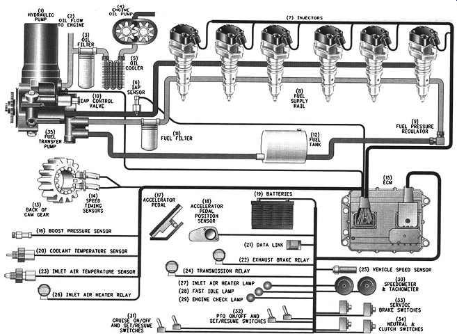 cat 3126 wiring diagram wiring diagram Cat 3126 Intake Heater Wiring Diagram cat 3126 wiring diagram ecm images for cat 3126 intake heater wiring diagram