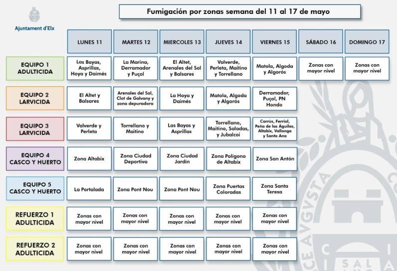 Cuadro fumigaciones 11-17 mayo