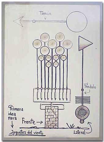 """Boceto para el Juguete del viento """"veleta"""" Fundación César Manrique"""