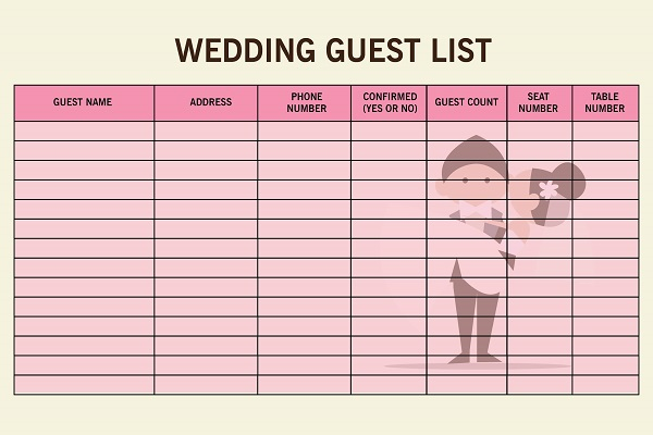 wedding invitations list