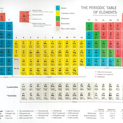 Big bang theory periodic table shower curtain periodic diagrams bathroom curtain periodic table decorate the house with urtaz Image collections