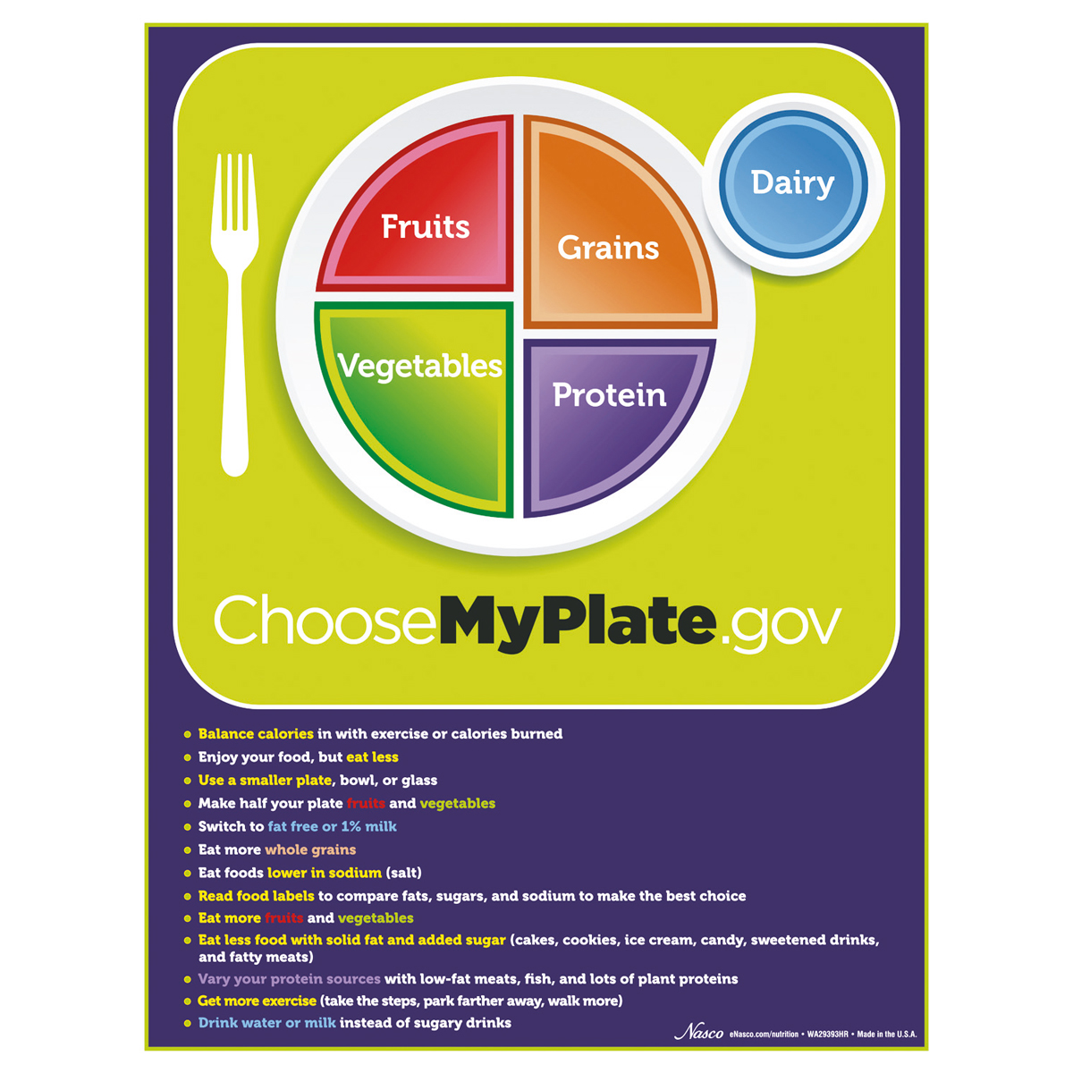 Myplate Tear Pad With Food Group Tips