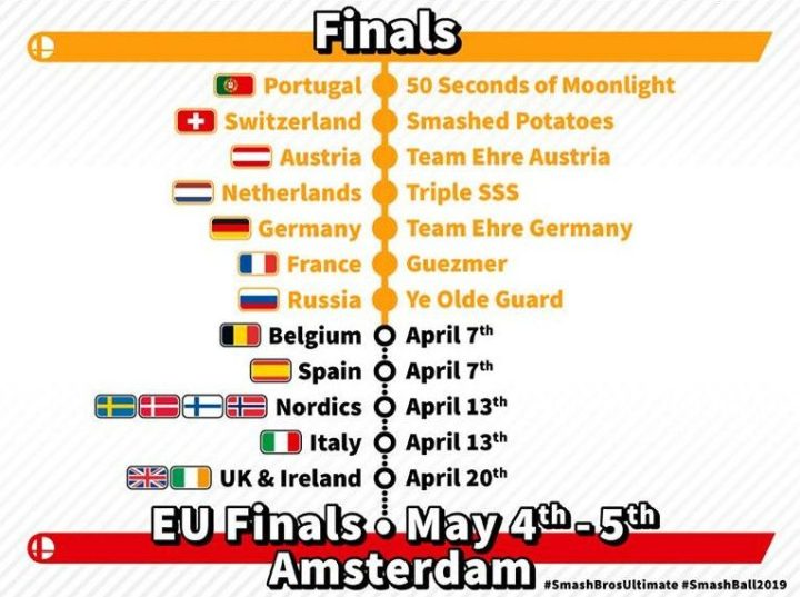 Road to Super Smash Bros. Ultimate European Smash Ball Team Cup 2019