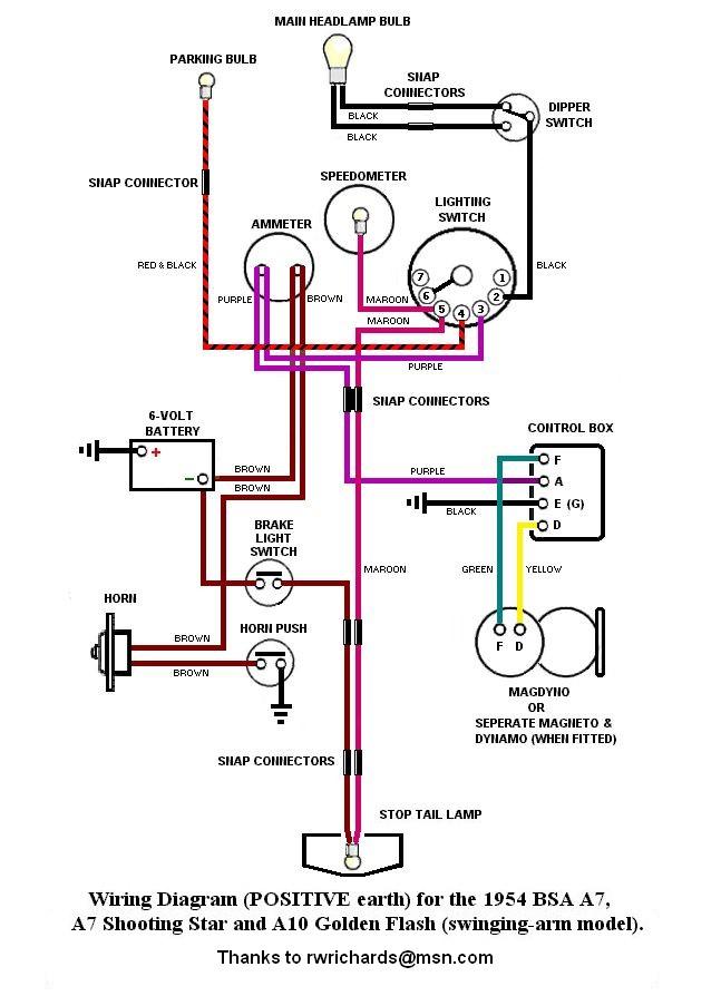 1954 BSA A 10 Wiring?resize=640%2C884 bsa a10 super rocket wiring diagram hobbiesxstyle