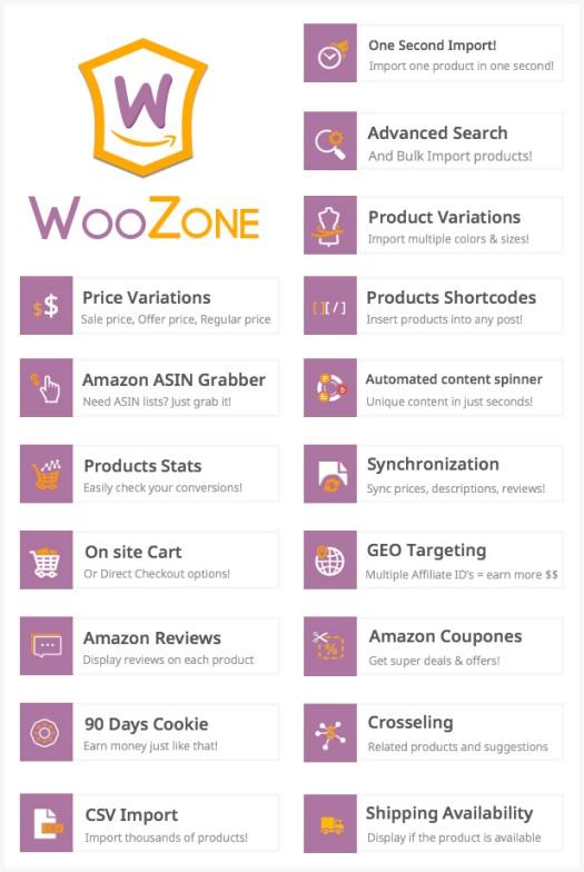 WooCommerce Amazon Affiliates - WordPress Plugin - 43