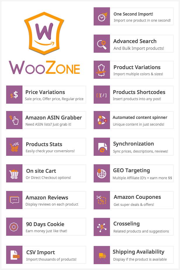 WooCommerce Amazon Affiliates - WordPress Plugin - 46