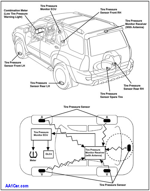 2003 Saturn Ion Bcm Location