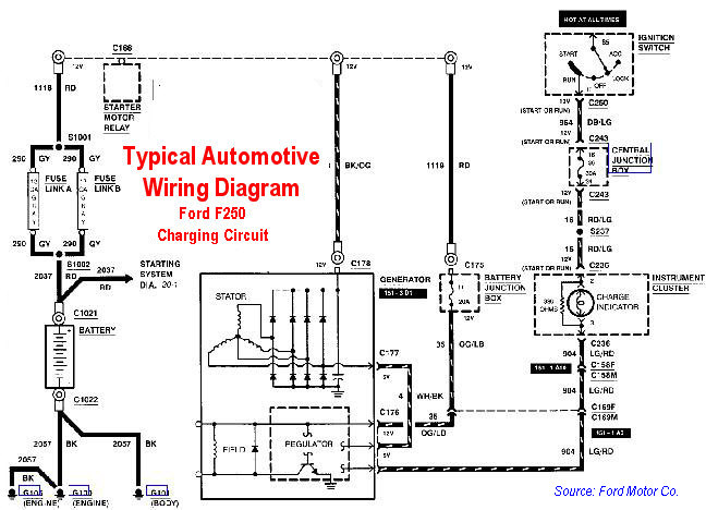 basic wiring diagram for car lights wiring diagram automotive wiring diagrams lights
