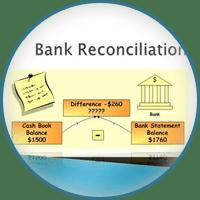 ورشة عمل حول كيفية اعداد التسويات البنكية المجانية – الدفعةالثانية