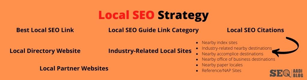 Strategy-of-Local-SEO