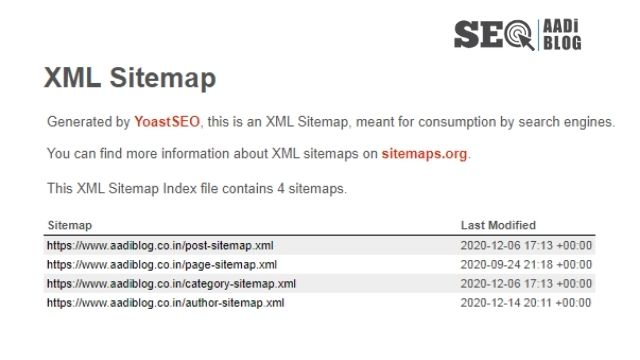 this XML sitemap is generated by Yoast plugin