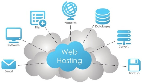 Ultimate Guide To Website Hosting in Uganda