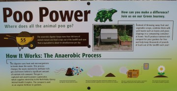 Graphic of a label used at the zoo about the anaerobic digester
