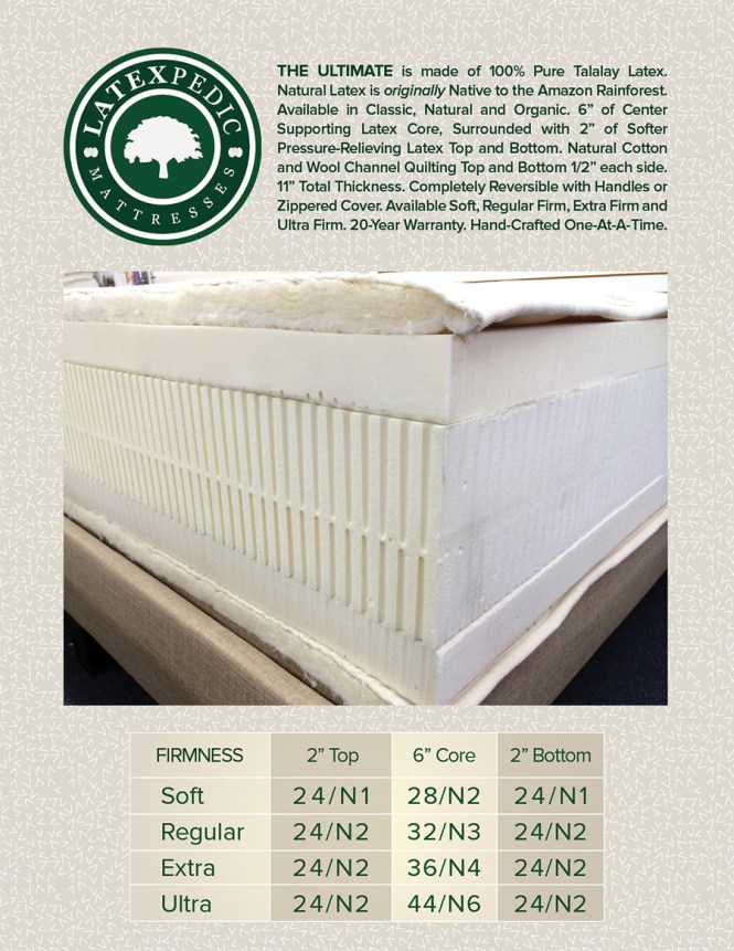 The Ultimate 11quot Latex Mattress