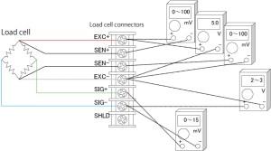 Technical Information  Measurement Knowledge | A&D