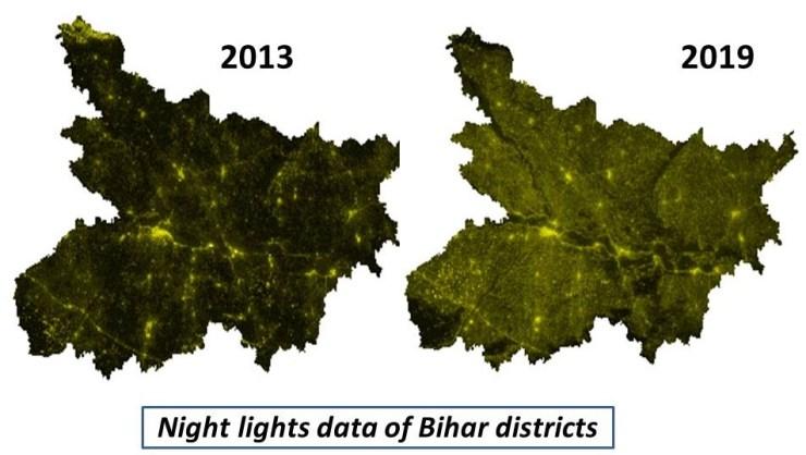 Bihar, Electricity, Bihar Development