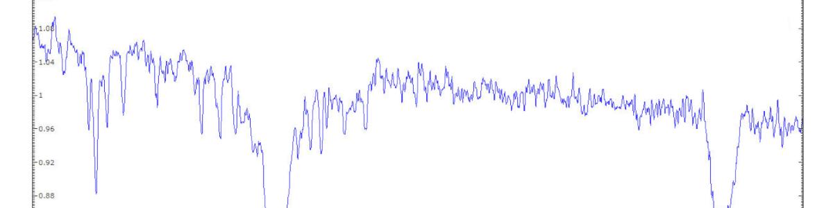 Spectroscopy Section