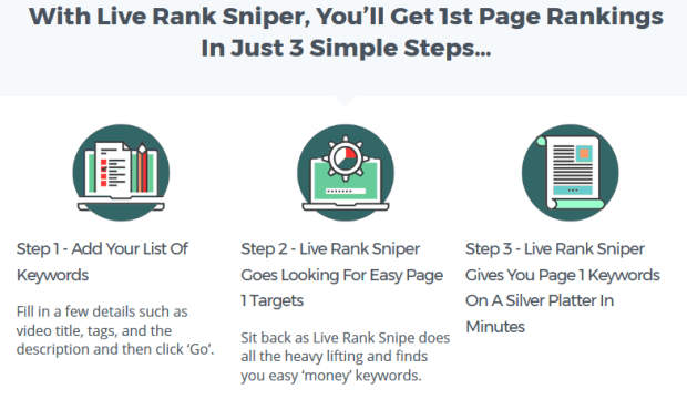 Live Rank Sniper Agency Worked