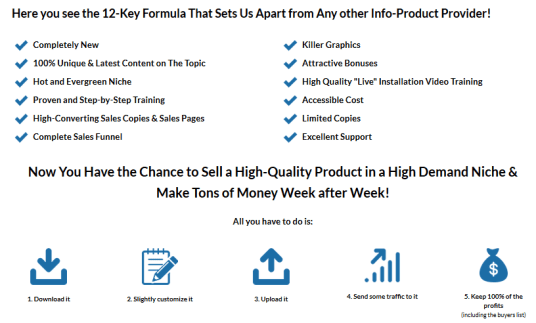 Top Formula Amazon Marketing Training For Big Profits Week After Week on Autopilot!