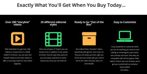 VideoBold Collection of 200 Premium Macro Story Films Bonusses