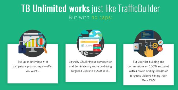 TrafficBuilder Unlimited Upgrade OTO Benefits