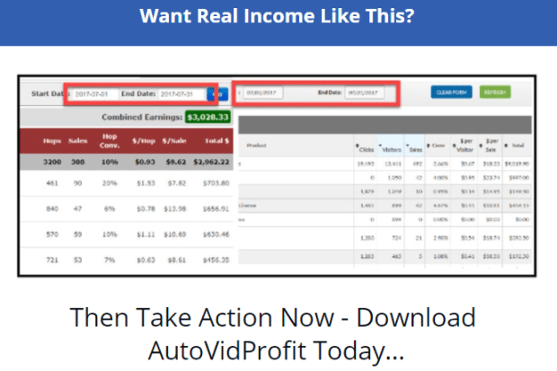 Autovid Profit Avp Video Site Builder By Moshfiqul Bari Make Money