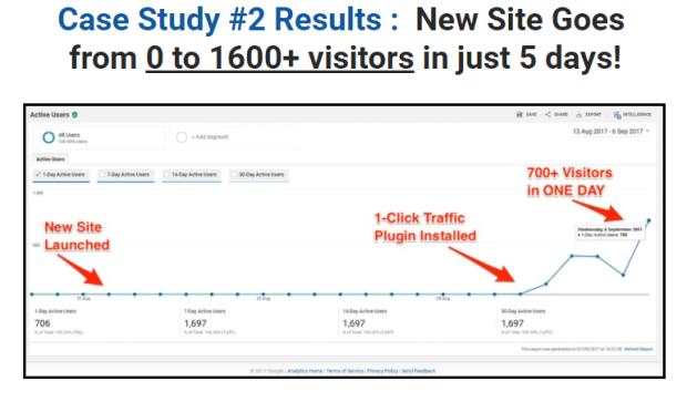 WP1-Click Traffic By Ankur Shukla Profits