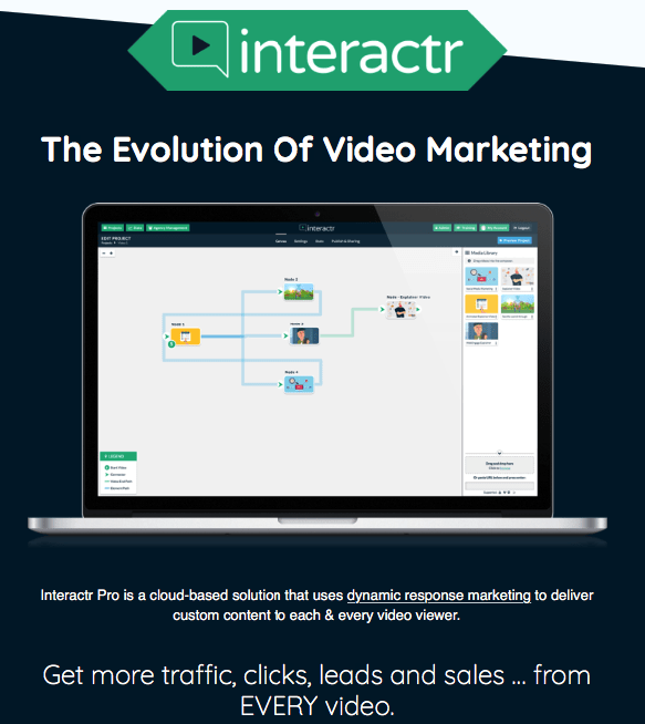 Interactr 2.0 Video Software By Ryan Phillips Review