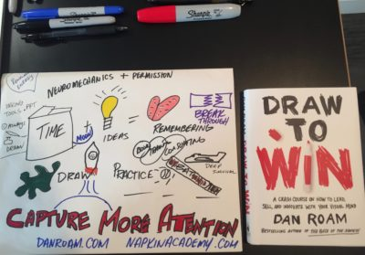 Dan Roam -Draw to win visual notes