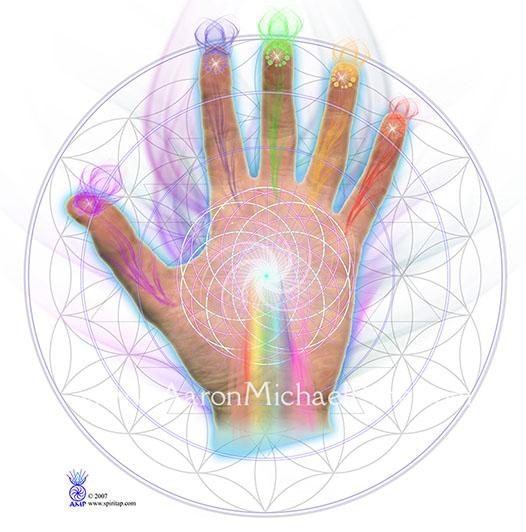 Basic, Intermediate, & Advanced Energy Healing Techniques