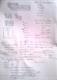 k2k-2015-sketches3